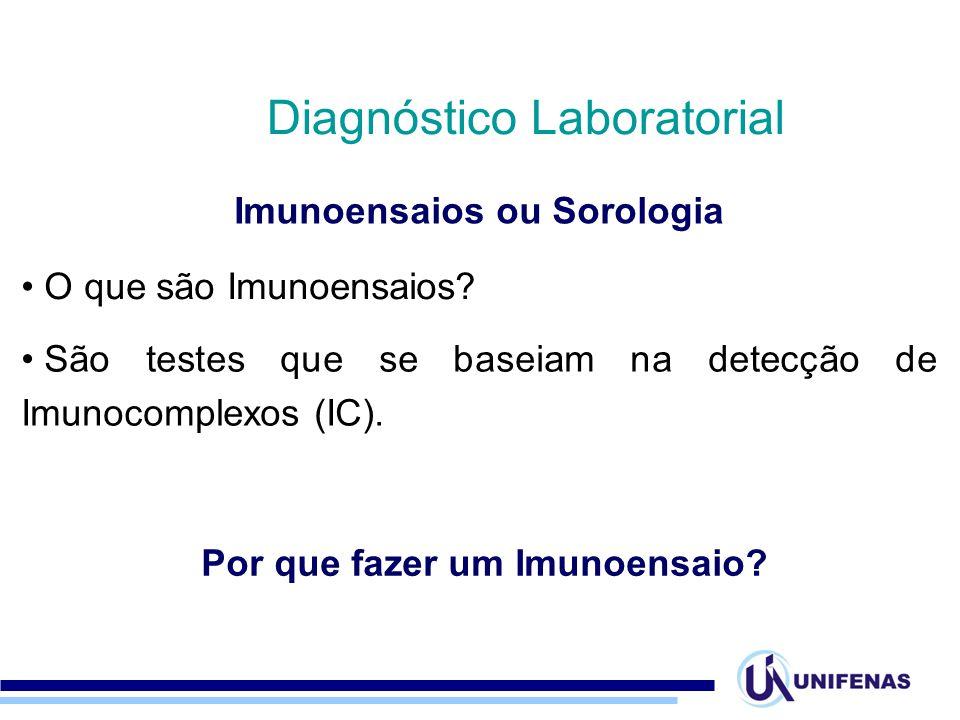 Imunoensaios ou Sorologia Por que fazer um Imunoensaio