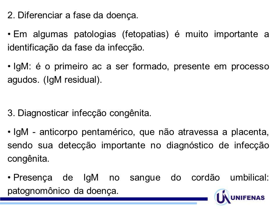 2. Diferenciar a fase da doença.