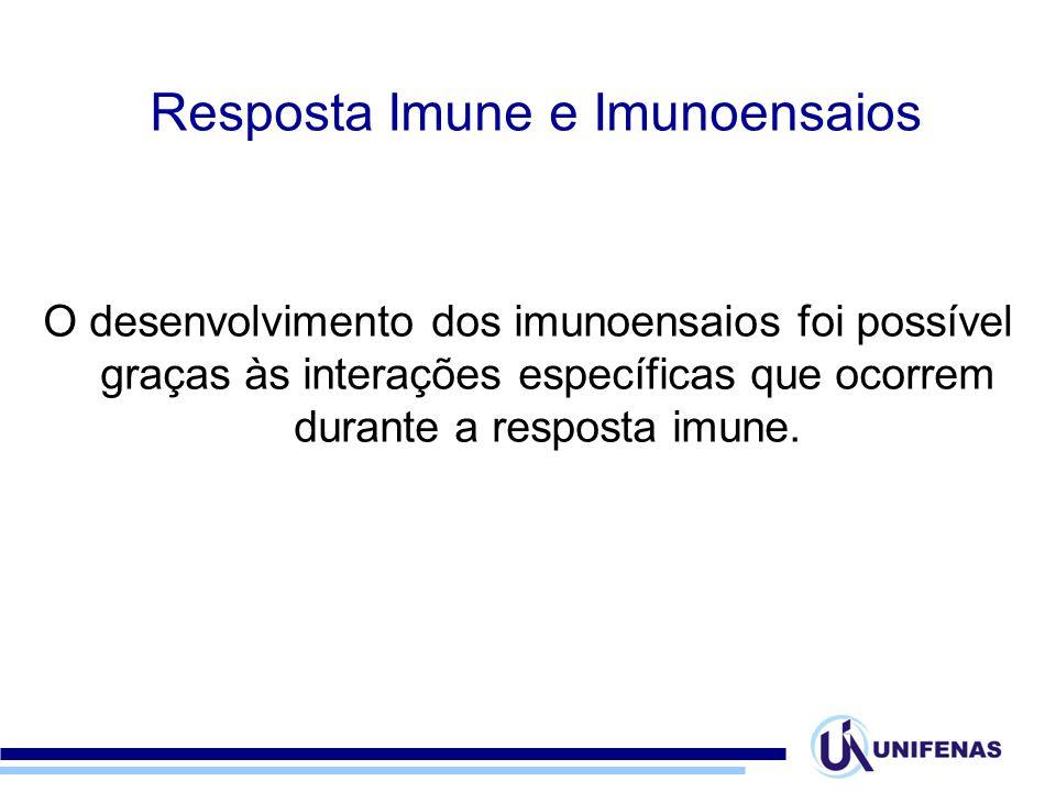 Resposta Imune e Imunoensaios