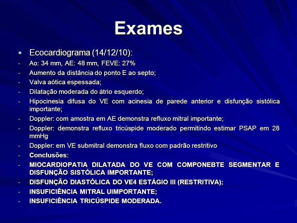 Exames Ecocardiograma (14/12/10): Ao: 34 mm, AE: 48 mm, FEVE: 27%