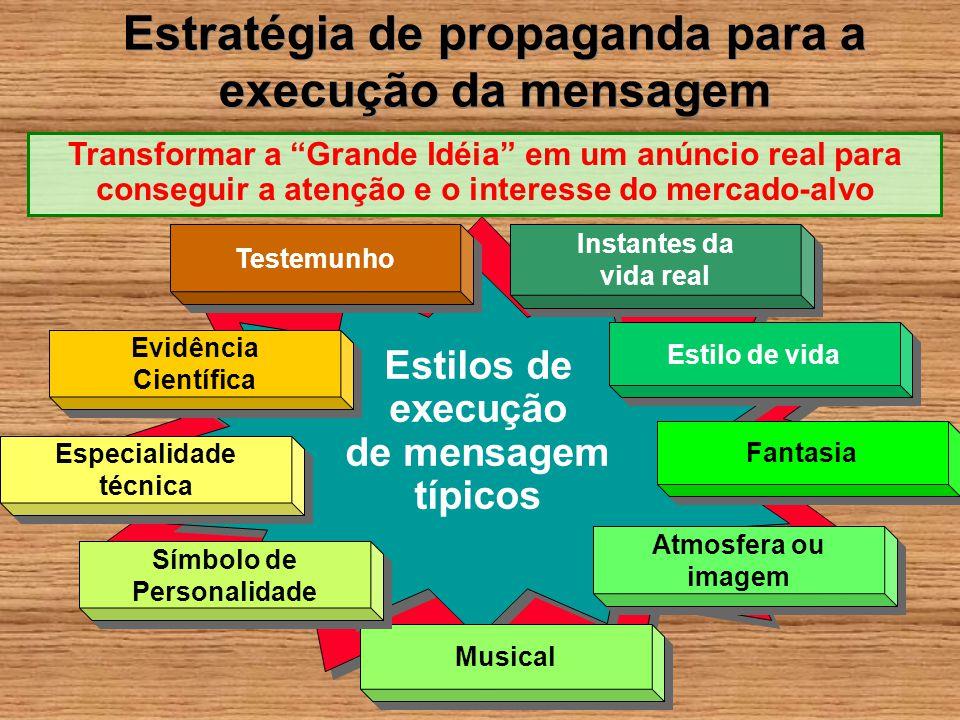 Estratégia de propaganda para a execução da mensagem
