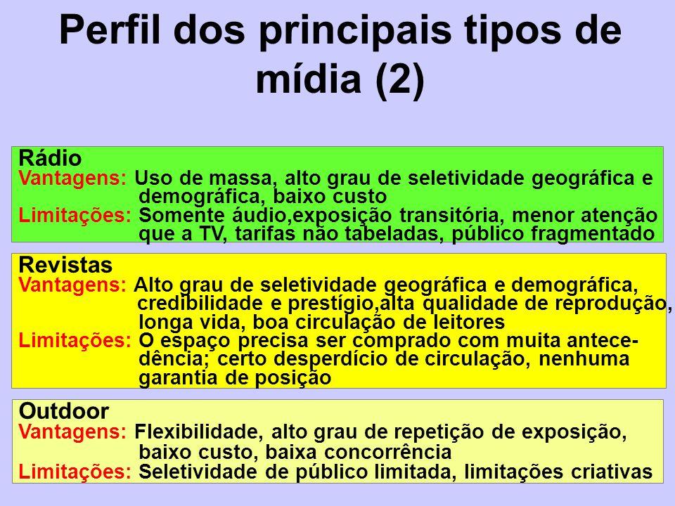 Perfil dos principais tipos de mídia (2)