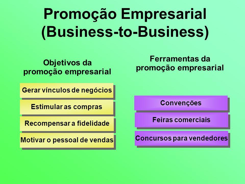 Promoção Empresarial (Business-to-Business)