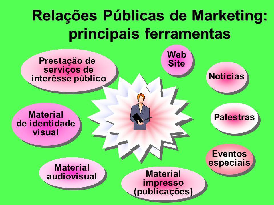 Relações Públicas de Marketing: principais ferramentas