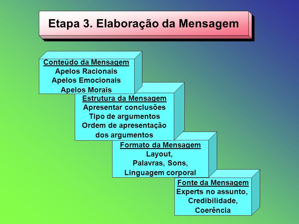 Etapa 3. Elaboração da Mensagem Apresentar conclusões