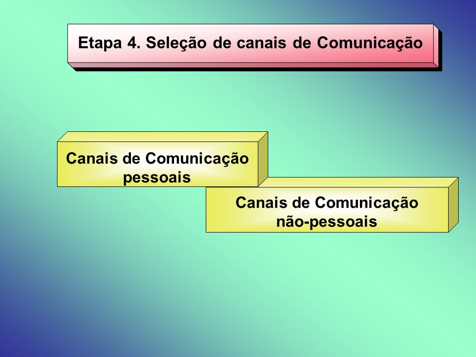 Etapa 4. Seleção de canais de Comunicação