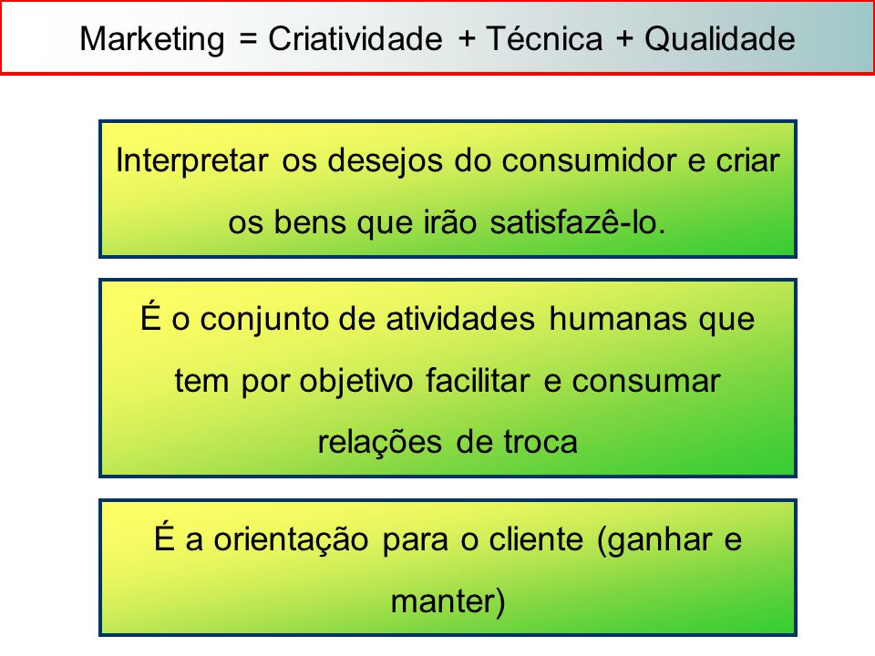 Marketing = Criatividade + Técnica + Qualidade