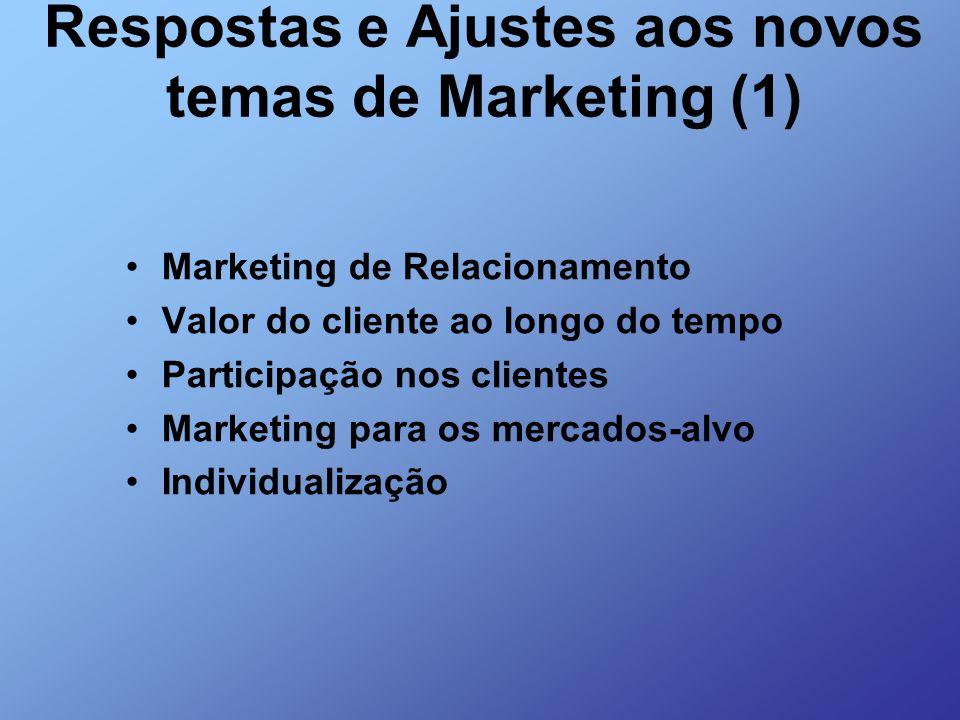 Respostas e Ajustes aos novos temas de Marketing (1)