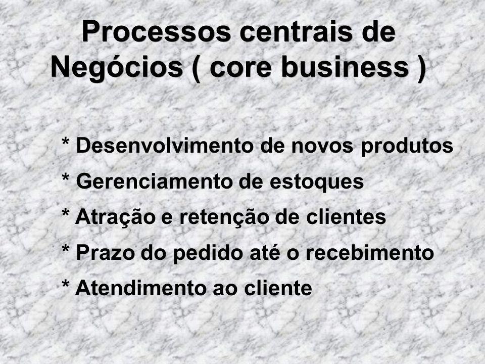 Processos centrais de Negócios ( core business )