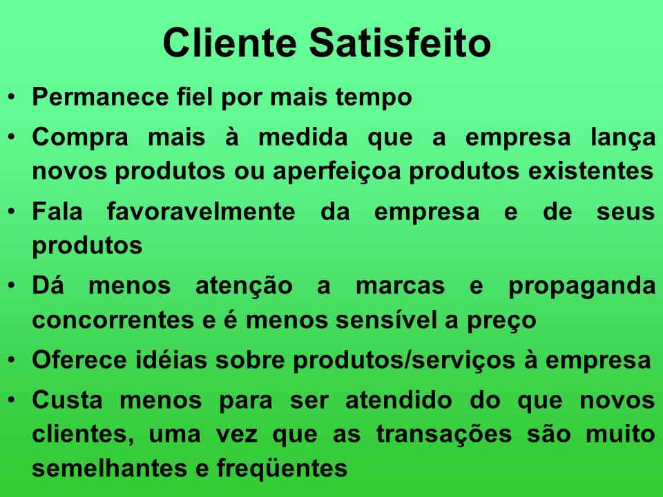 Cliente Satisfeito Permanece fiel por mais tempo