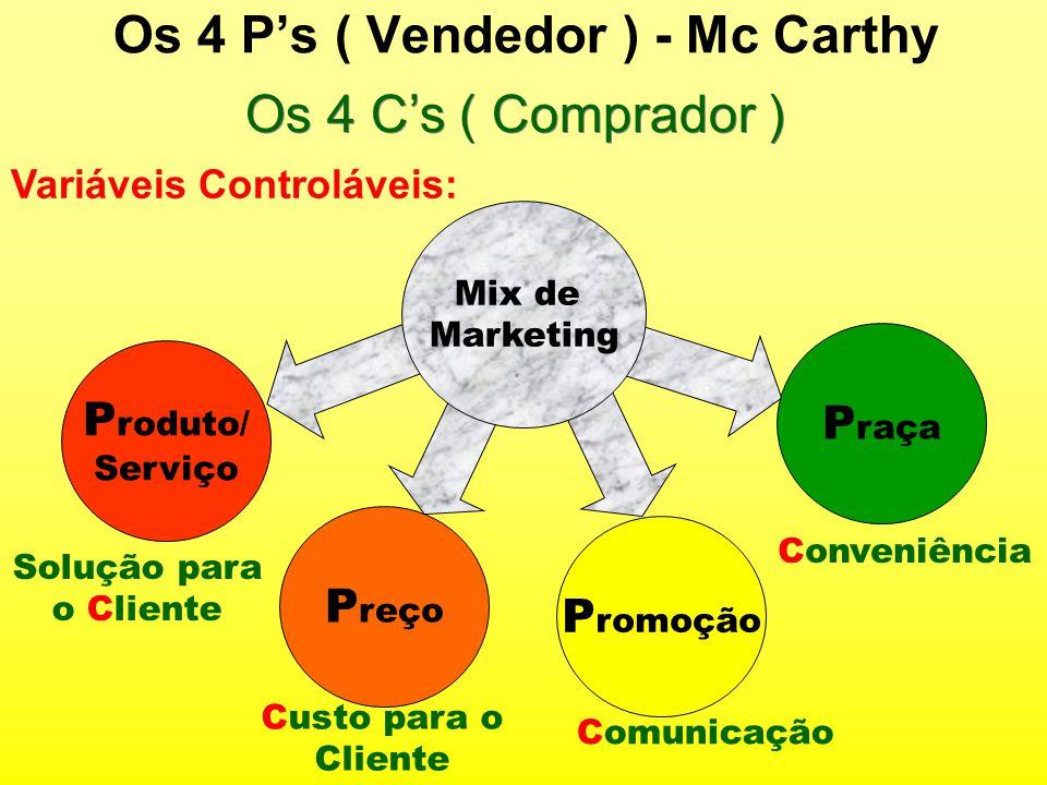 Os 4 P's ( Vendedor ) - Mc Carthy