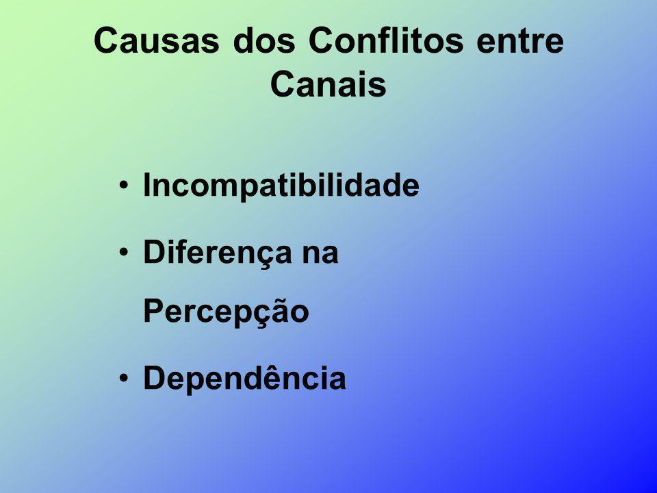 Causas dos Conflitos entre Canais