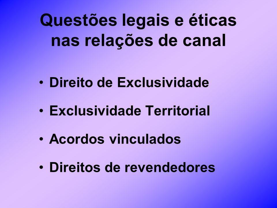 Questões legais e éticas nas relações de canal