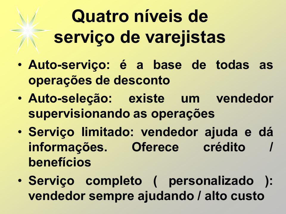 Quatro níveis de serviço de varejistas