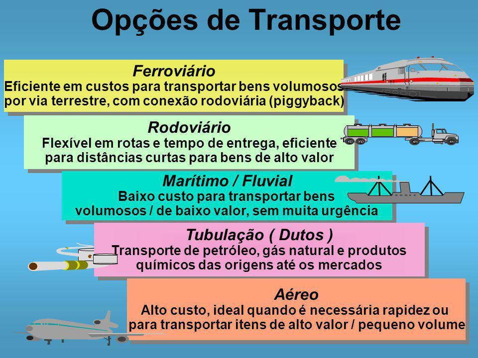 Opções de Transporte Ferroviário Rodoviário Marítimo / Fluvial