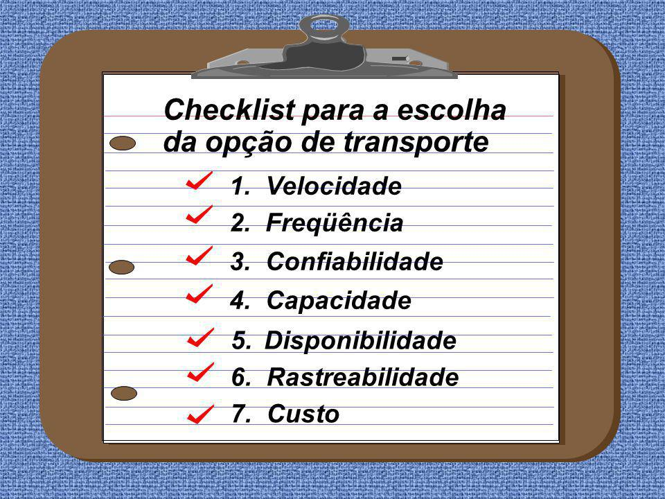 Checklist para a escolha da opção de transporte