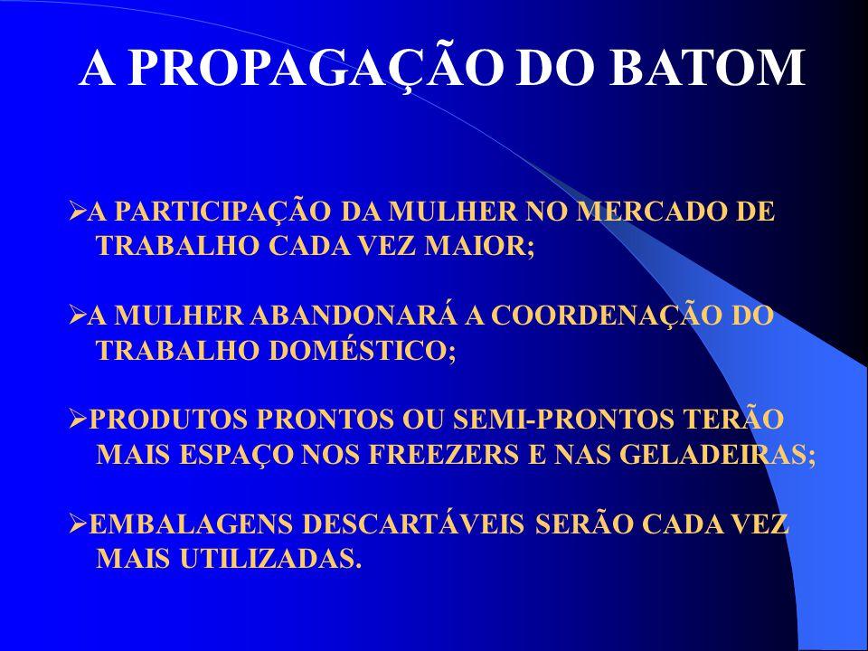 A PROPAGAÇÃO DO BATOM A PARTICIPAÇÃO DA MULHER NO MERCADO DE