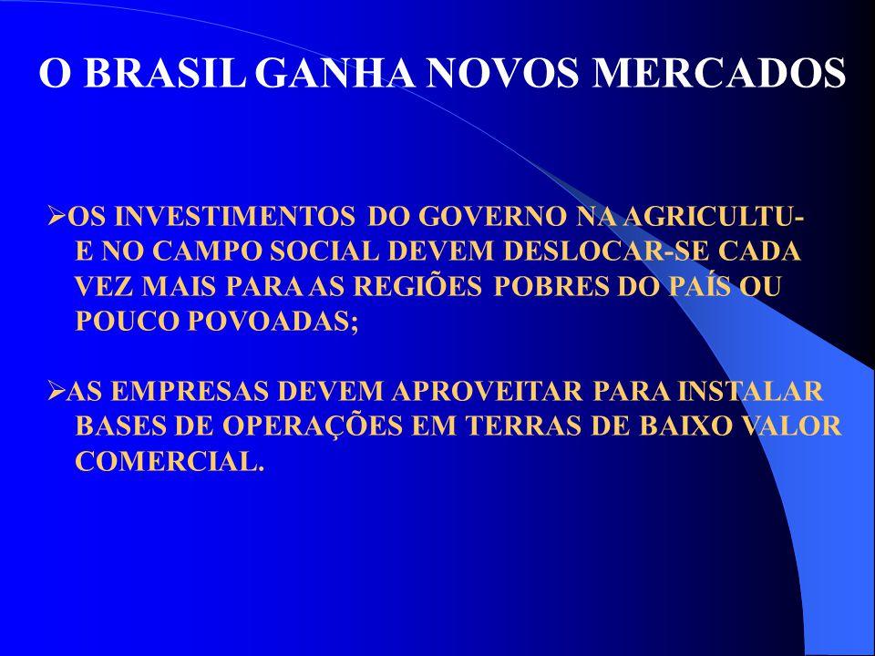 O BRASIL GANHA NOVOS MERCADOS