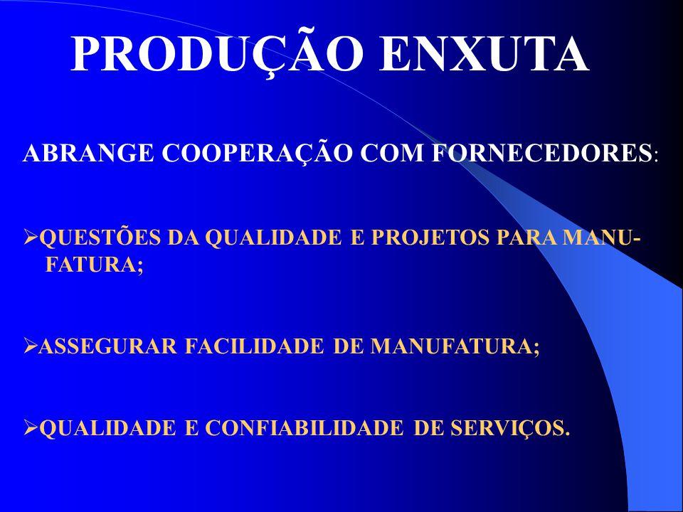 PRODUÇÃO ENXUTA ABRANGE COOPERAÇÃO COM FORNECEDORES: