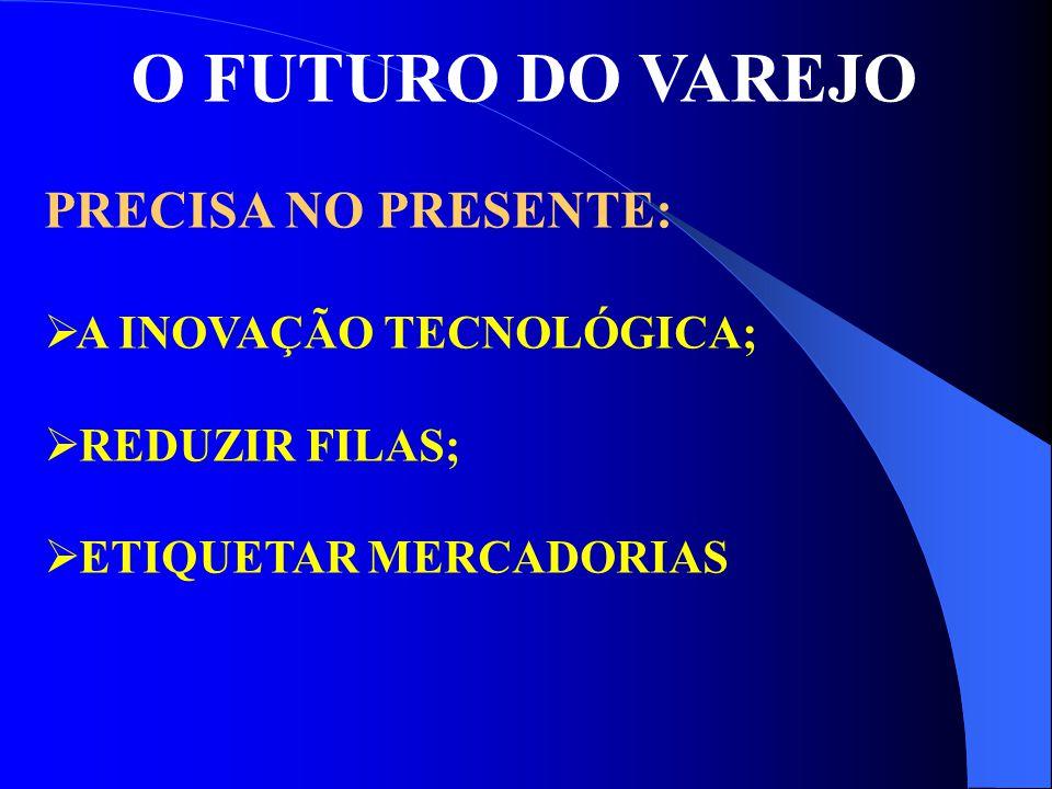 O FUTURO DO VAREJO PRECISA NO PRESENTE: A INOVAÇÃO TECNOLÓGICA;