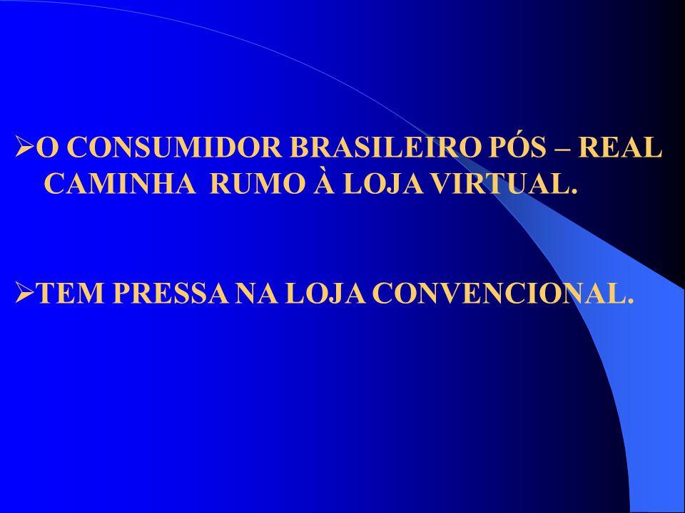 O CONSUMIDOR BRASILEIRO PÓS – REAL