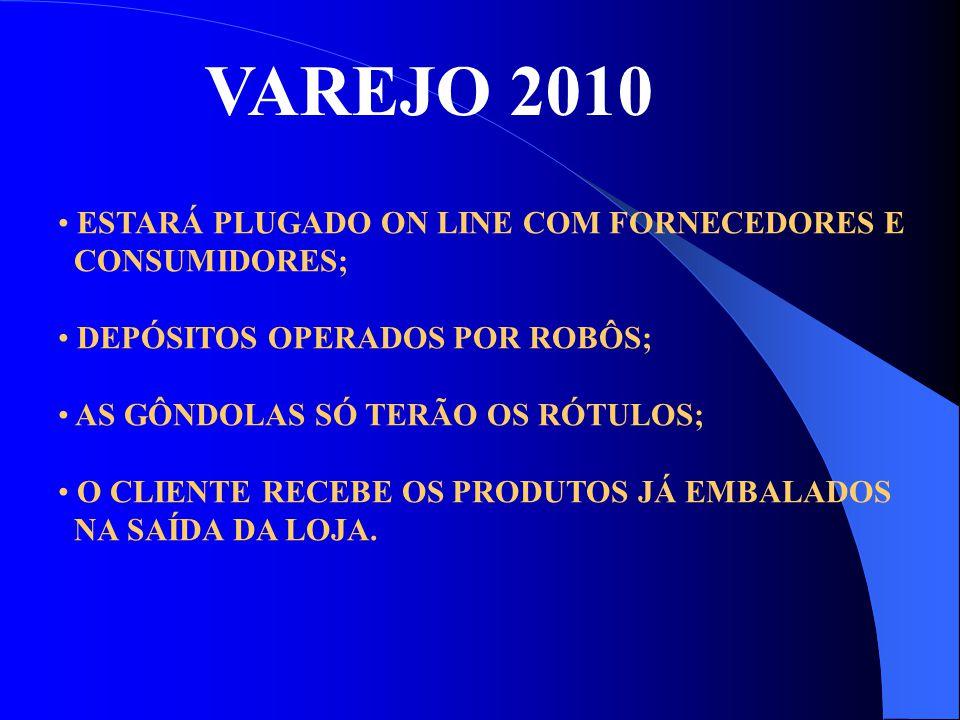VAREJO 2010 ESTARÁ PLUGADO ON LINE COM FORNECEDORES E CONSUMIDORES;