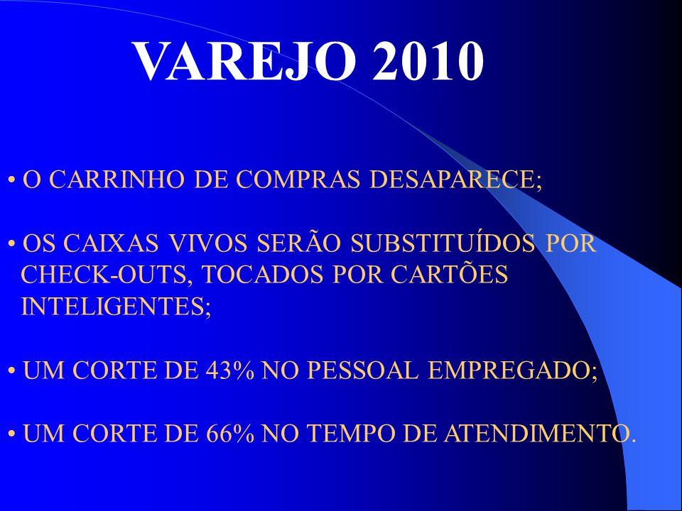 VAREJO 2010 O CARRINHO DE COMPRAS DESAPARECE;