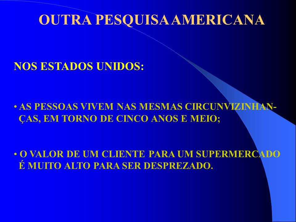 OUTRA PESQUISA AMERICANA