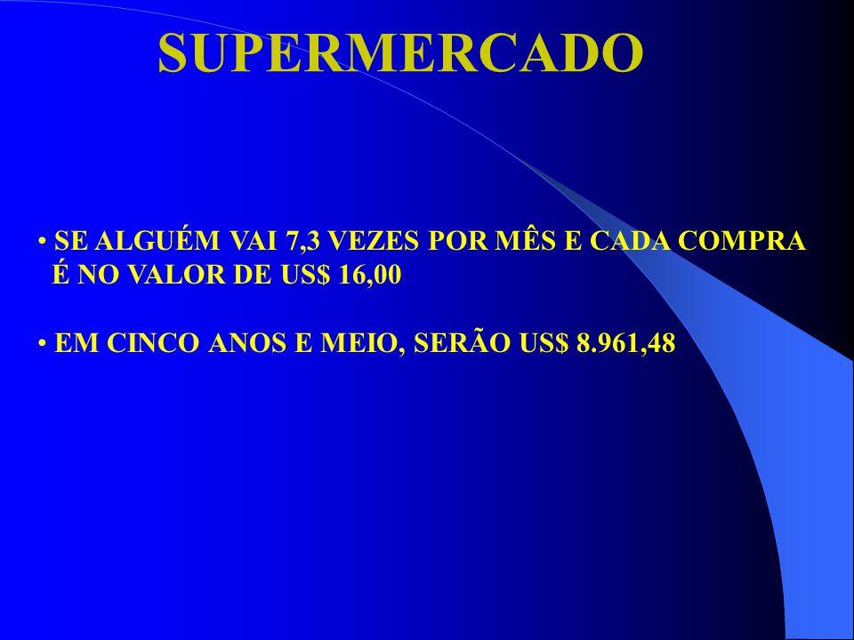 SUPERMERCADO SE ALGUÉM VAI 7,3 VEZES POR MÊS E CADA COMPRA