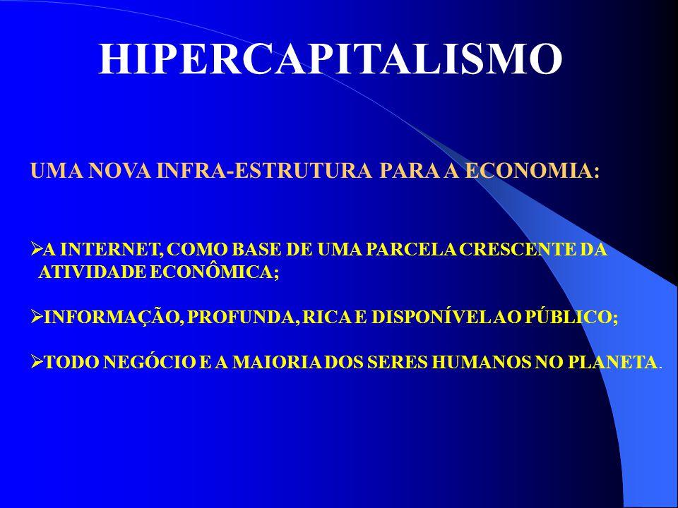 HIPERCAPITALISMO UMA NOVA INFRA-ESTRUTURA PARA A ECONOMIA:
