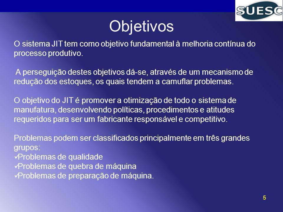 Objetivos O sistema JIT tem como objetivo fundamental à melhoria contínua do processo produtivo.