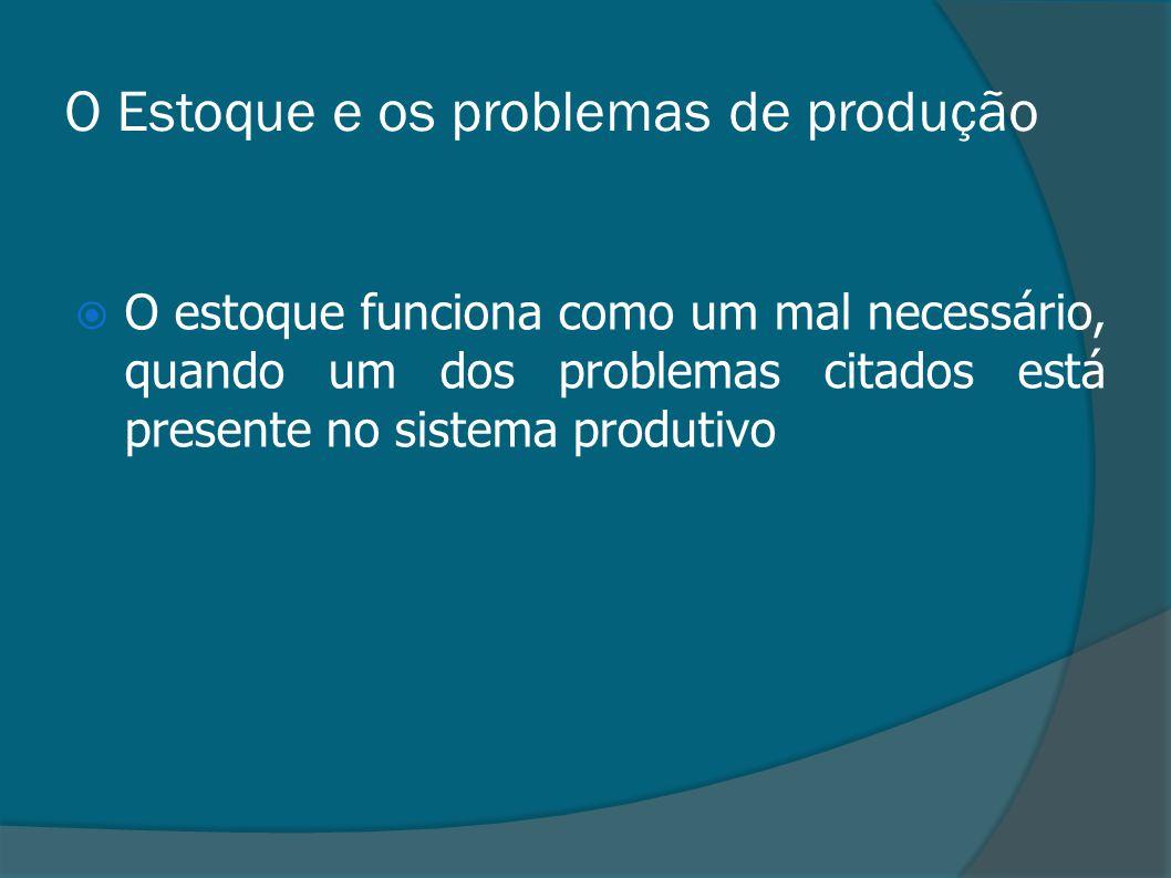 O Estoque e os problemas de produção