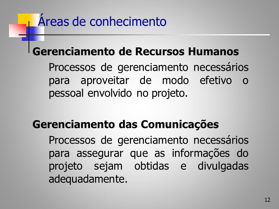 Áreas de conhecimento Gerenciamento de Recursos Humanos