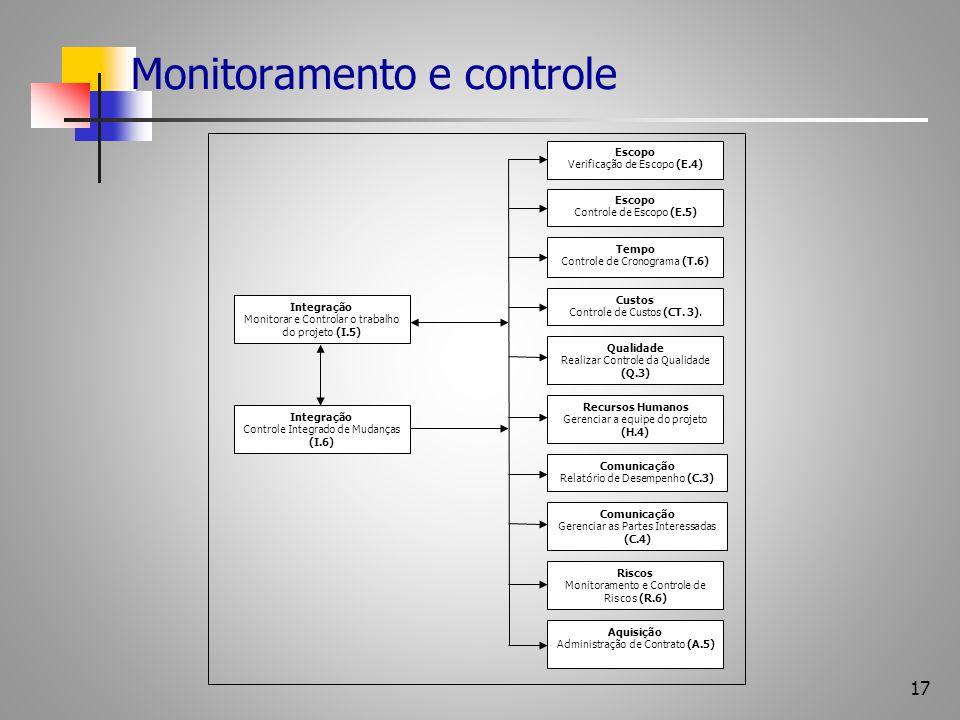 Monitoramento e controle