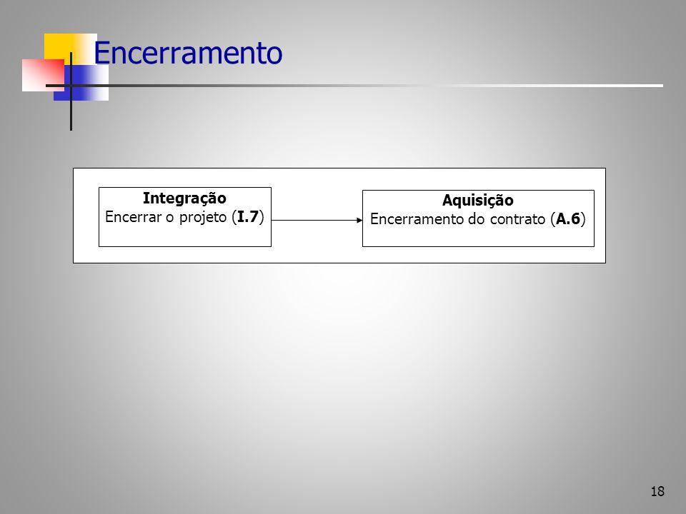 Encerramento do contrato (A.6)