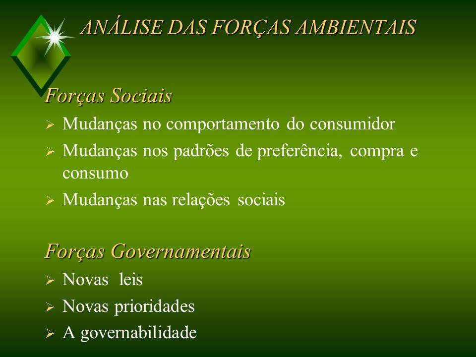 ANÁLISE DAS FORÇAS AMBIENTAIS