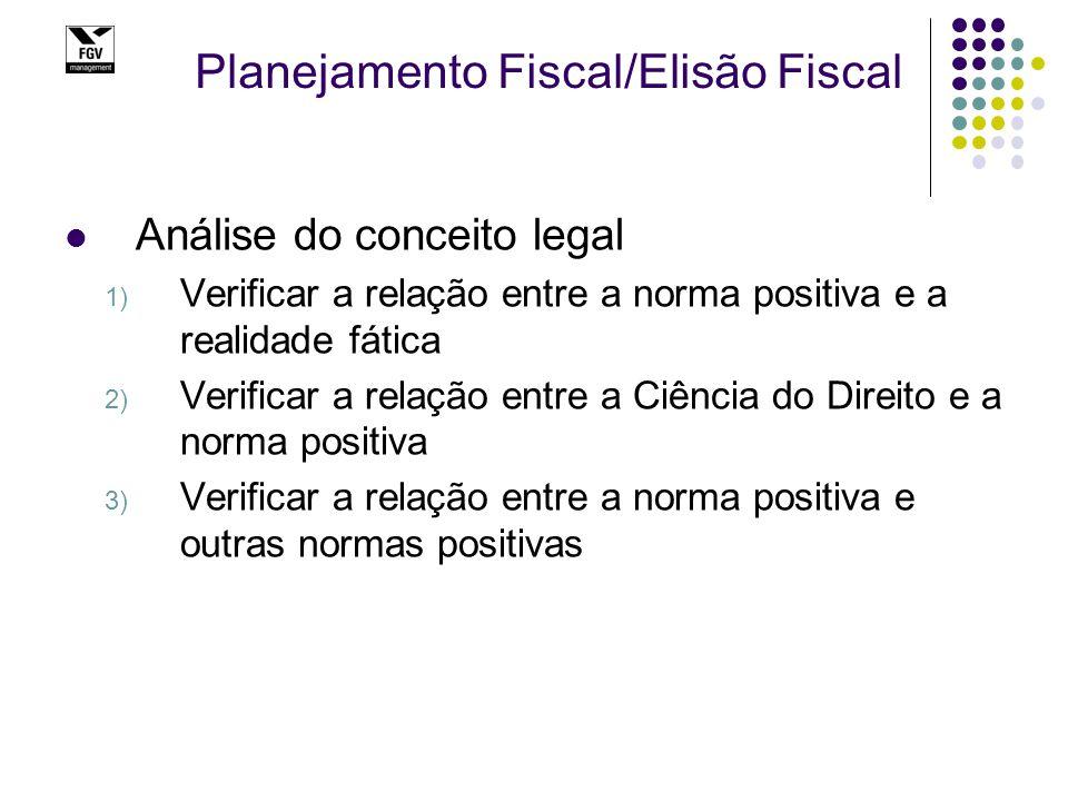 Planejamento Fiscal/Elisão Fiscal