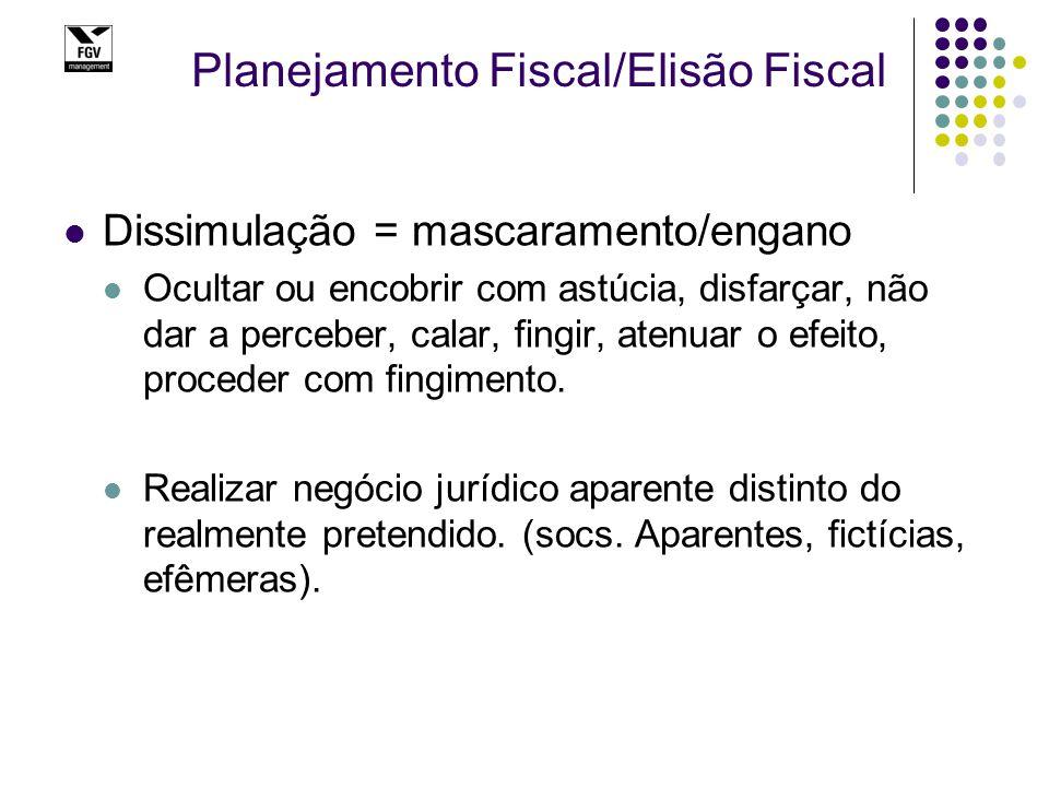 Planejamento Fiscal Limitações à liberdade de contratar