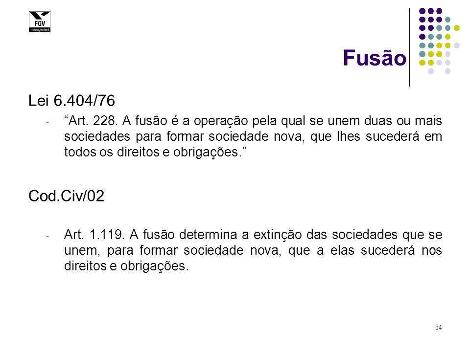FUSÃO Empresa A. Objeto social: exportação de mercadorias.
