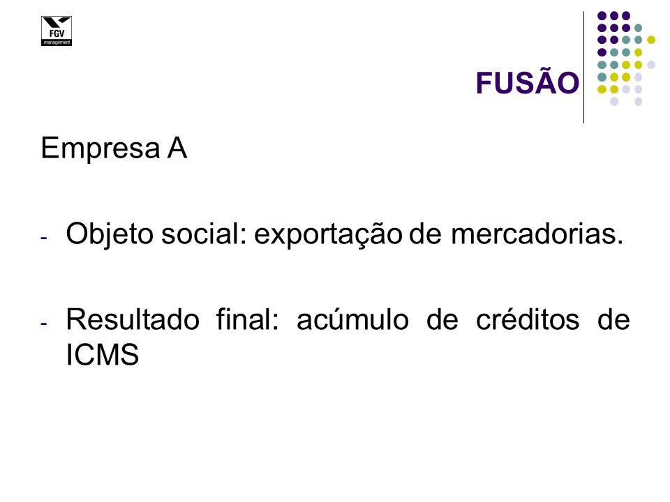 FUSÃO Empresa B Objeto social: transporte intermunicipal de mercadorias. Resultado: débito de ICMS
