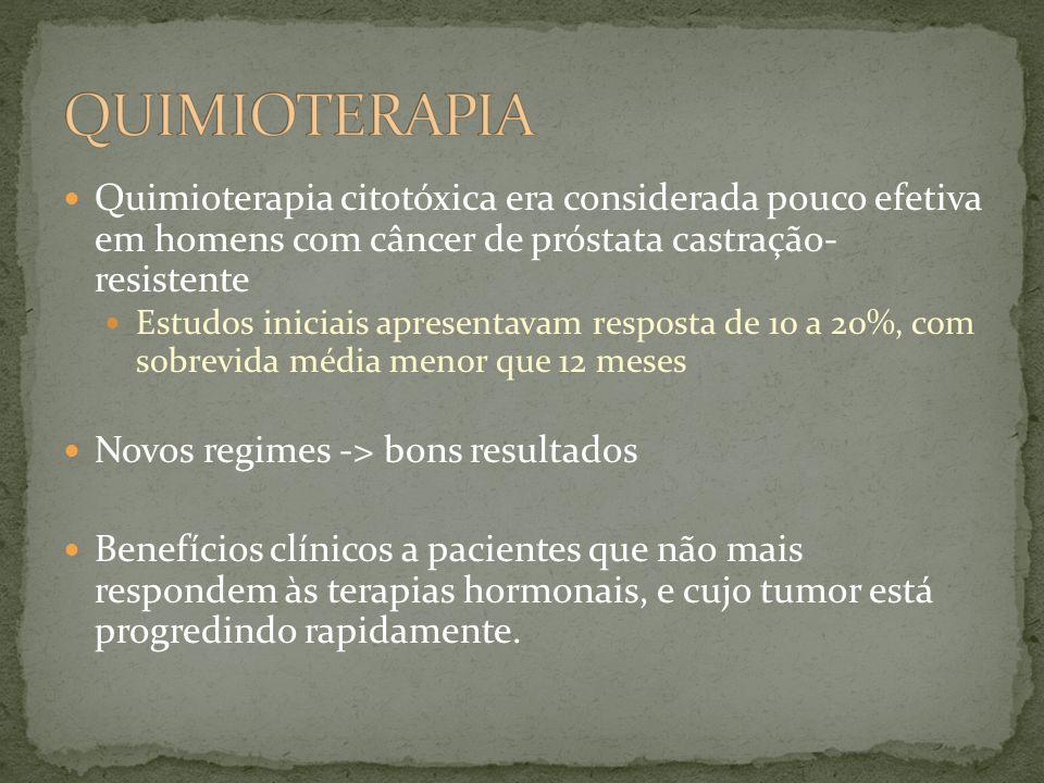 QUIMIOTERAPIA Quimioterapia citotóxica era considerada pouco efetiva em homens com câncer de próstata castração- resistente.