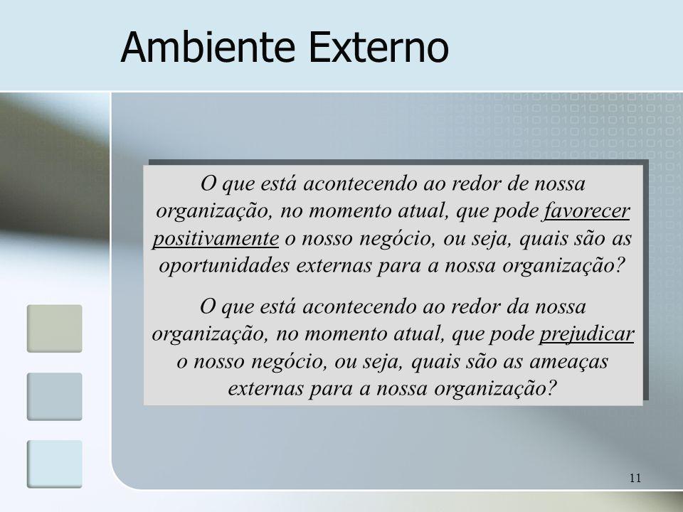 Ambiente Externo