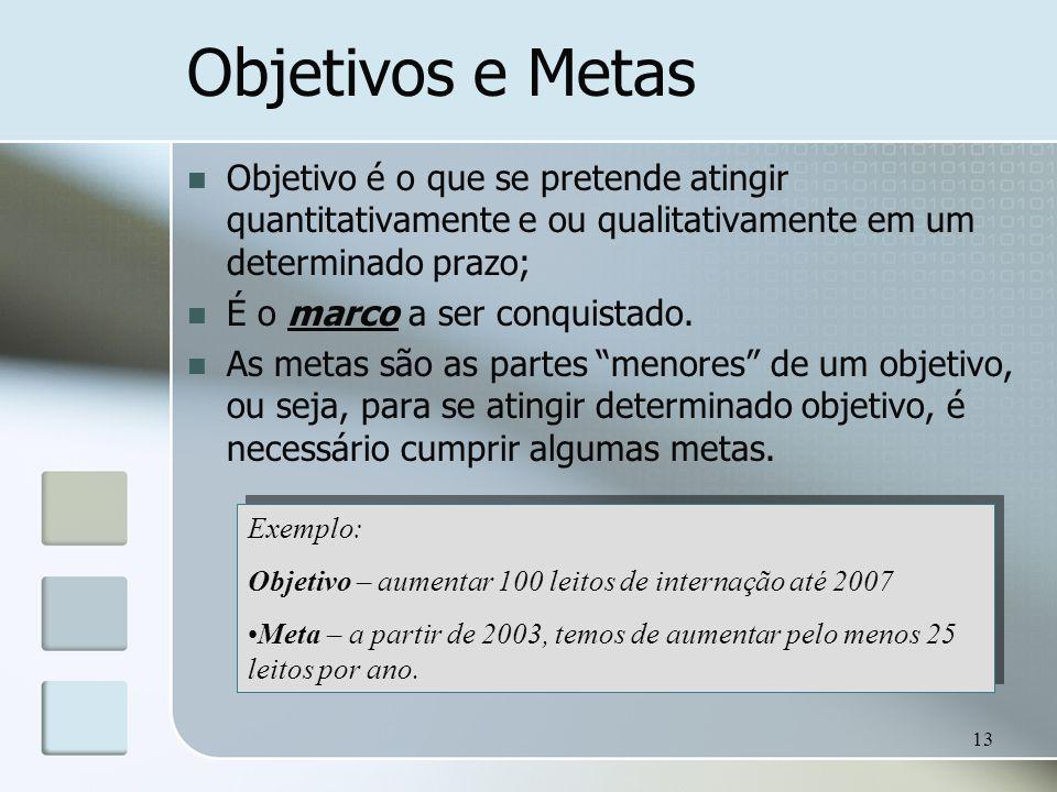 Objetivos e Metas Objetivo é o que se pretende atingir quantitativamente e ou qualitativamente em um determinado prazo;