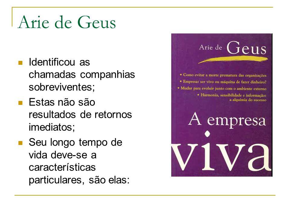 Arie de Geus Identificou as chamadas companhias sobreviventes;