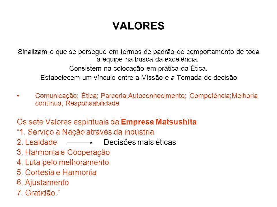 VALORES Os sete Valores espirituais da Empresa Matsushita