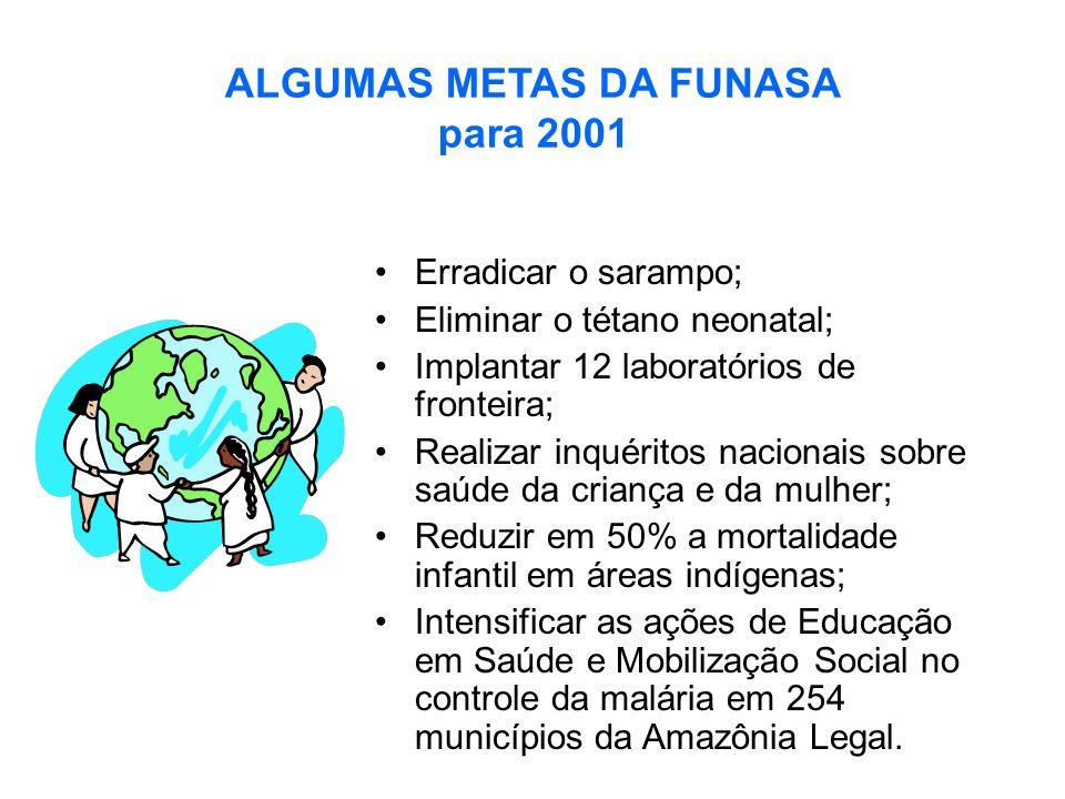 ALGUMAS METAS DA FUNASA para 2001