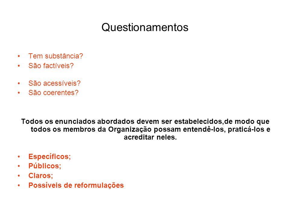 Questionamentos Tem substância São factíveis São acessíveis