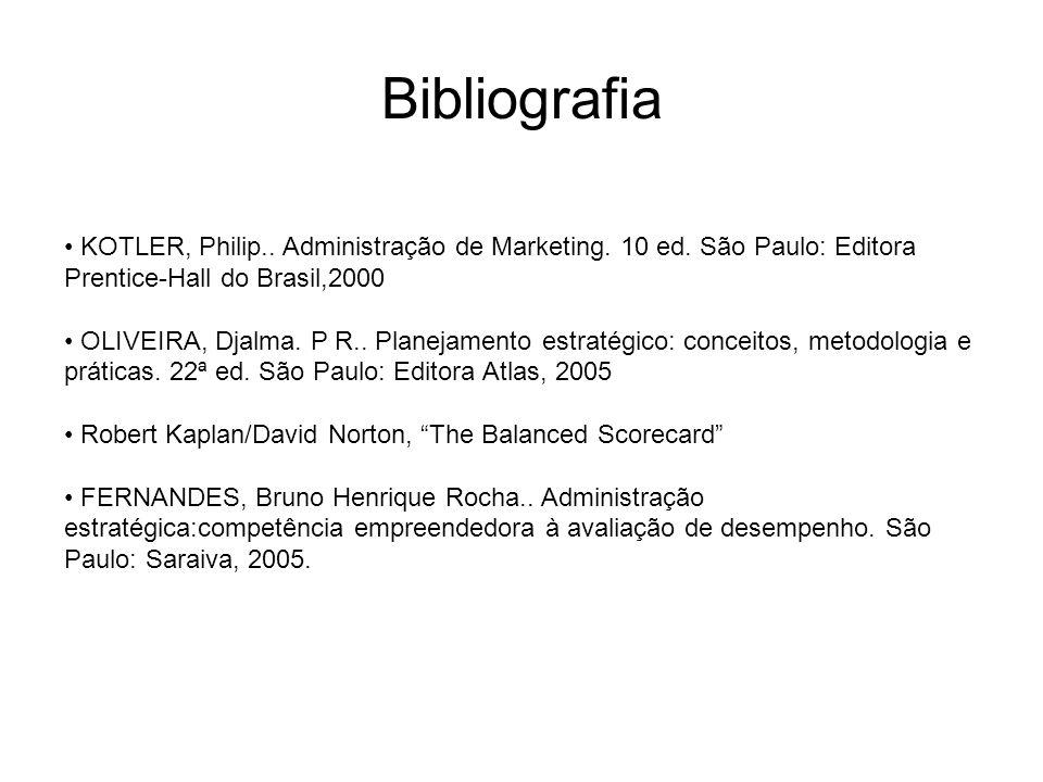 Bibliografia KOTLER, Philip.. Administração de Marketing. 10 ed. São Paulo: Editora Prentice-Hall do Brasil,2000.