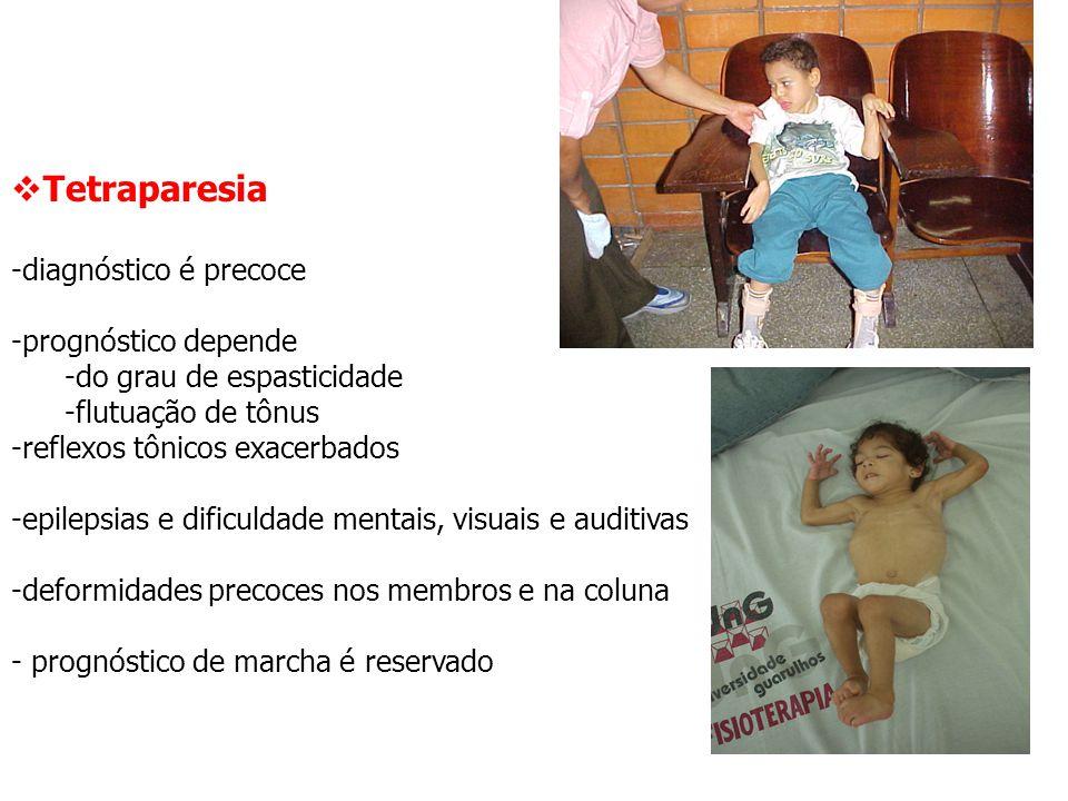 Tetraparesia diagnóstico é precoce prognóstico depende