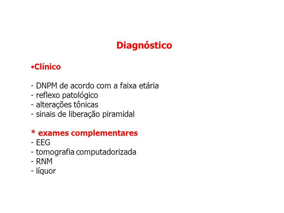Diagnóstico Clínico - DNPM de acordo com a faixa etária
